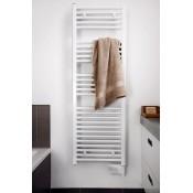 Ηλεκτρική θέρμανση μπάνιου